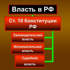 Органы власти Шадринска