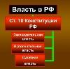 Органы власти в Шадринске